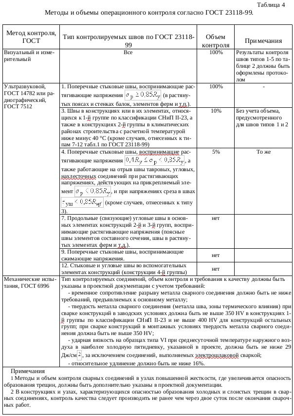 документ о качестве стальных строительных конструкций бланк - фото 9
